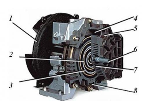 Nguyên lý hoạt động của máy nén khí cánh gạt